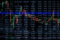 A biztosítás az egyik legnépszerűbb részvénypiaci ágazat